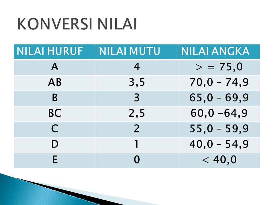 KONVERSI NILAI NILAI HURUF NILAI MUTU NILAI ANGKA A 4 > = 75,0 AB