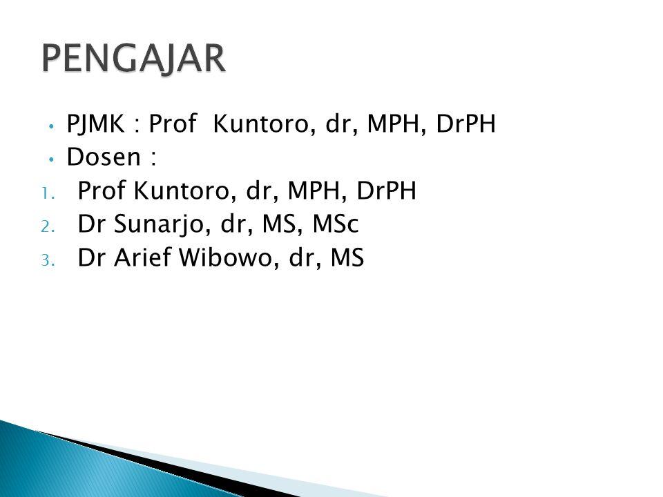 PENGAJAR PJMK : Prof Kuntoro, dr, MPH, DrPH Dosen :
