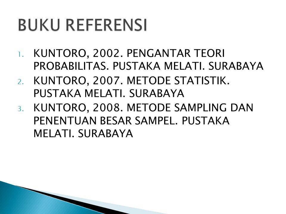 BUKU REFERENSI KUNTORO, 2002. PENGANTAR TEORI PROBABILITAS. PUSTAKA MELATI. SURABAYA. KUNTORO, 2007. METODE STATISTIK. PUSTAKA MELATI. SURABAYA.