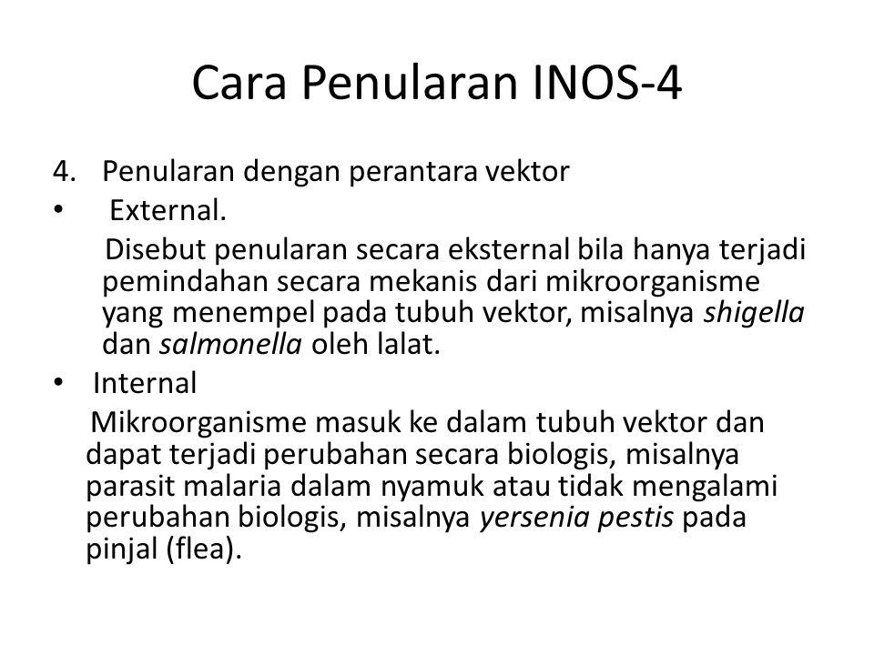 Cara Penularan INOS-4 Penularan dengan perantara vektor External.