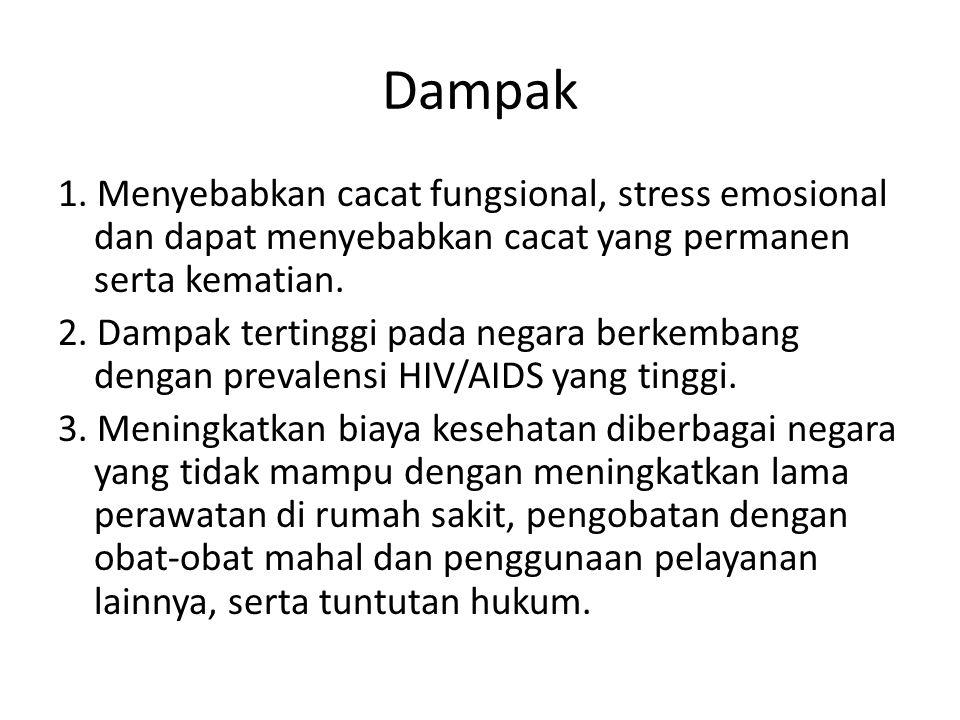 Dampak 1. Menyebabkan cacat fungsional, stress emosional dan dapat menyebabkan cacat yang permanen serta kematian.