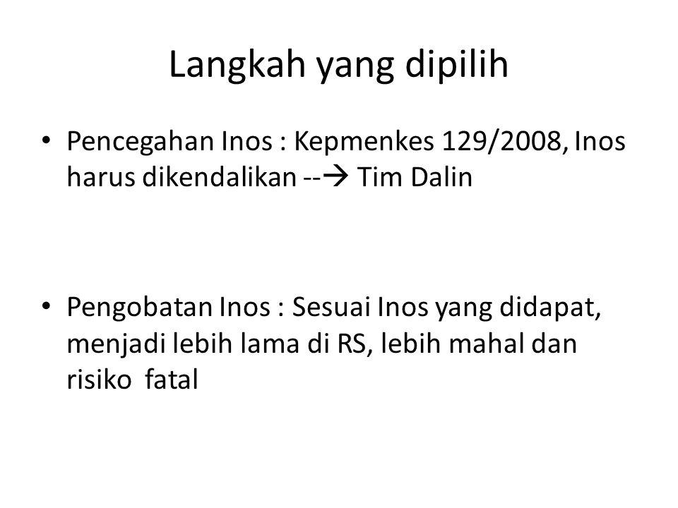 Langkah yang dipilih Pencegahan Inos : Kepmenkes 129/2008, Inos harus dikendalikan -- Tim Dalin.