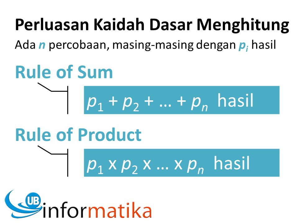 Rule of Sum p1 + p2 + … + pn hasil Rule of Product