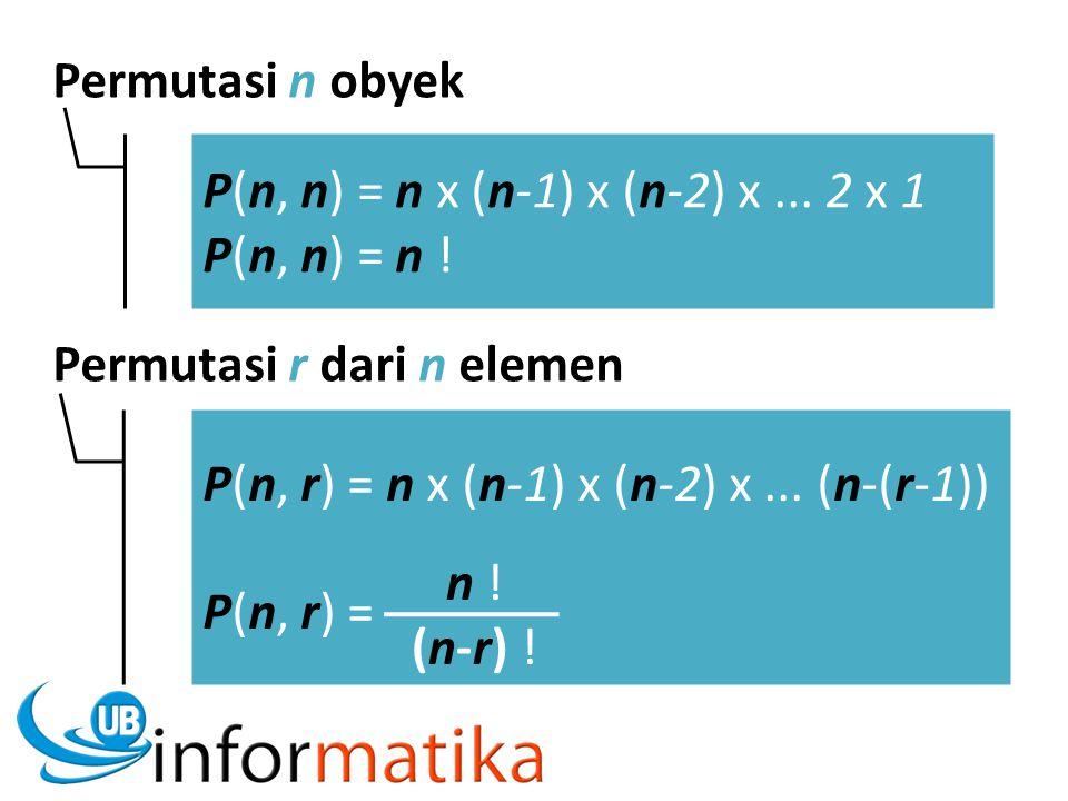 Permutasi n obyek P(n, n) = n x (n-1) x (n-2) x ... 2 x 1. P(n, n) = n ! Permutasi r dari n elemen.