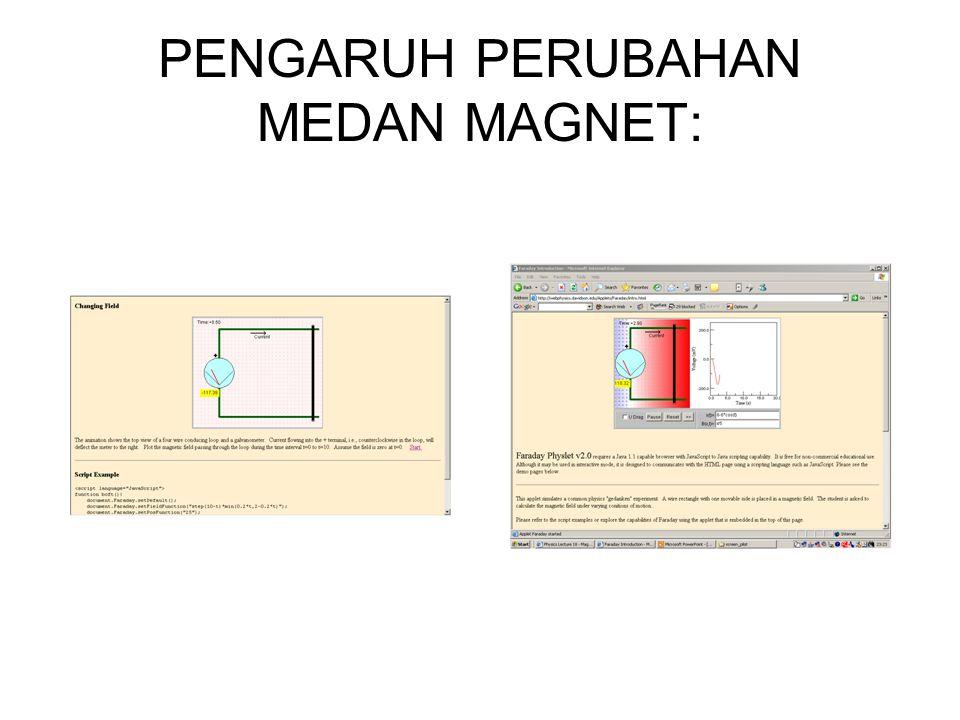 PENGARUH PERUBAHAN MEDAN MAGNET: