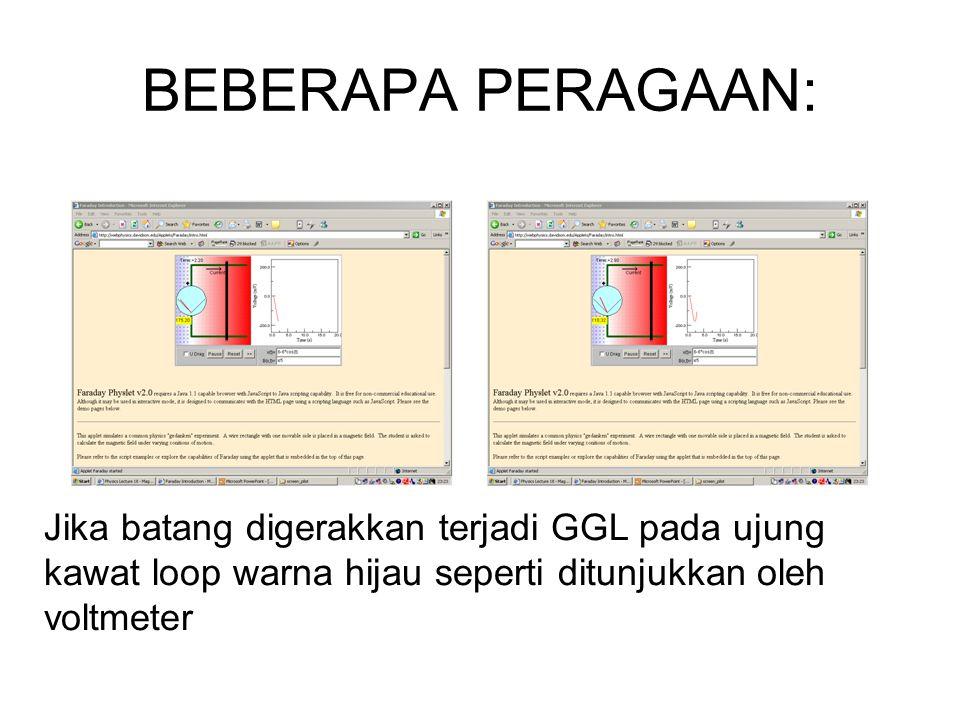 BEBERAPA PERAGAAN: Jika batang digerakkan terjadi GGL pada ujung kawat loop warna hijau seperti ditunjukkan oleh voltmeter.