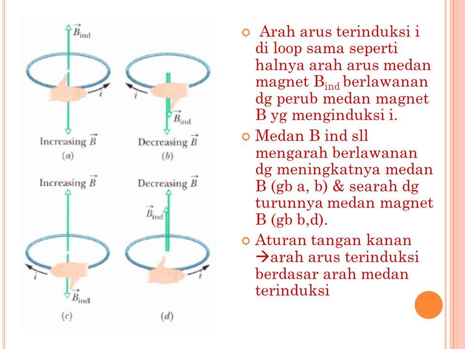 Arah arus terinduksi i di loop sama seperti halnya arah arus medan magnet Bind berlawanan dg perub medan magnet B yg menginduksi i.