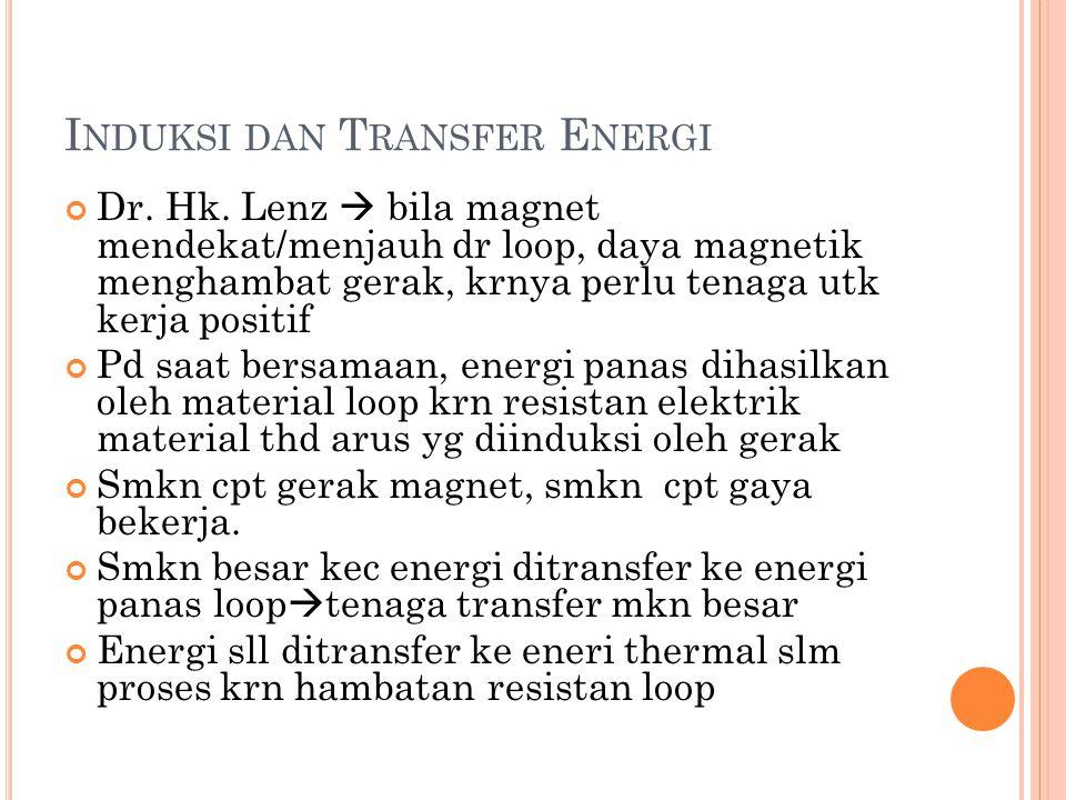 Induksi dan Transfer Energi