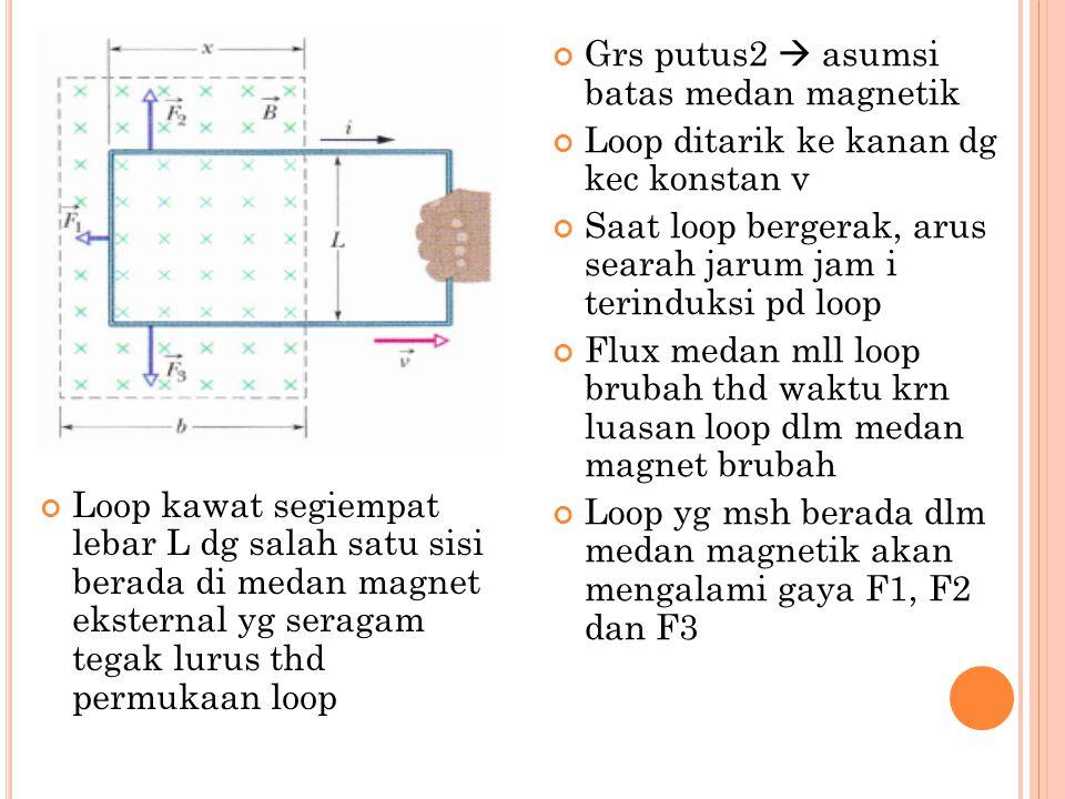 Grs putus2  asumsi batas medan magnetik