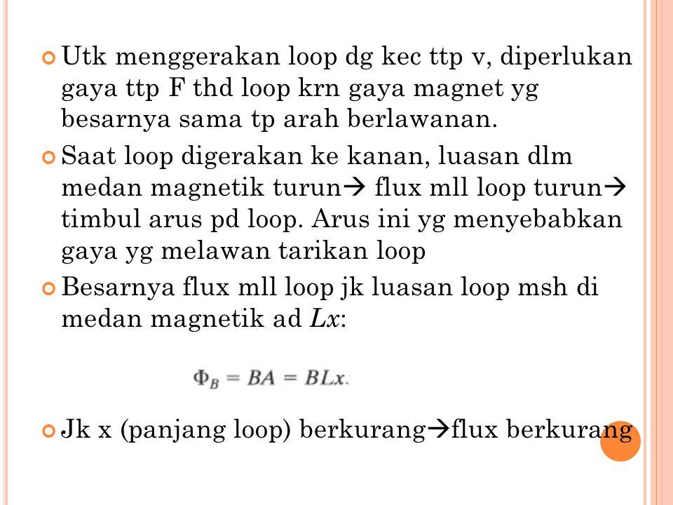 Utk menggerakan loop dg kec ttp v, diperlukan gaya ttp F thd loop krn gaya magnet yg besarnya sama tp arah berlawanan.