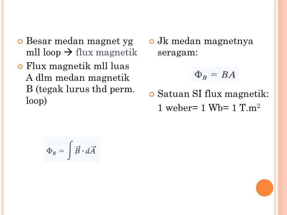 Besar medan magnet yg mll loop  flux magnetik