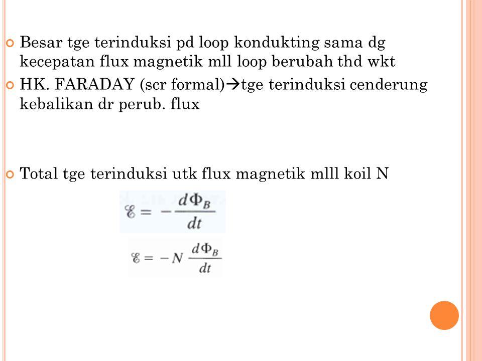 Besar tge terinduksi pd loop kondukting sama dg kecepatan flux magnetik mll loop berubah thd wkt