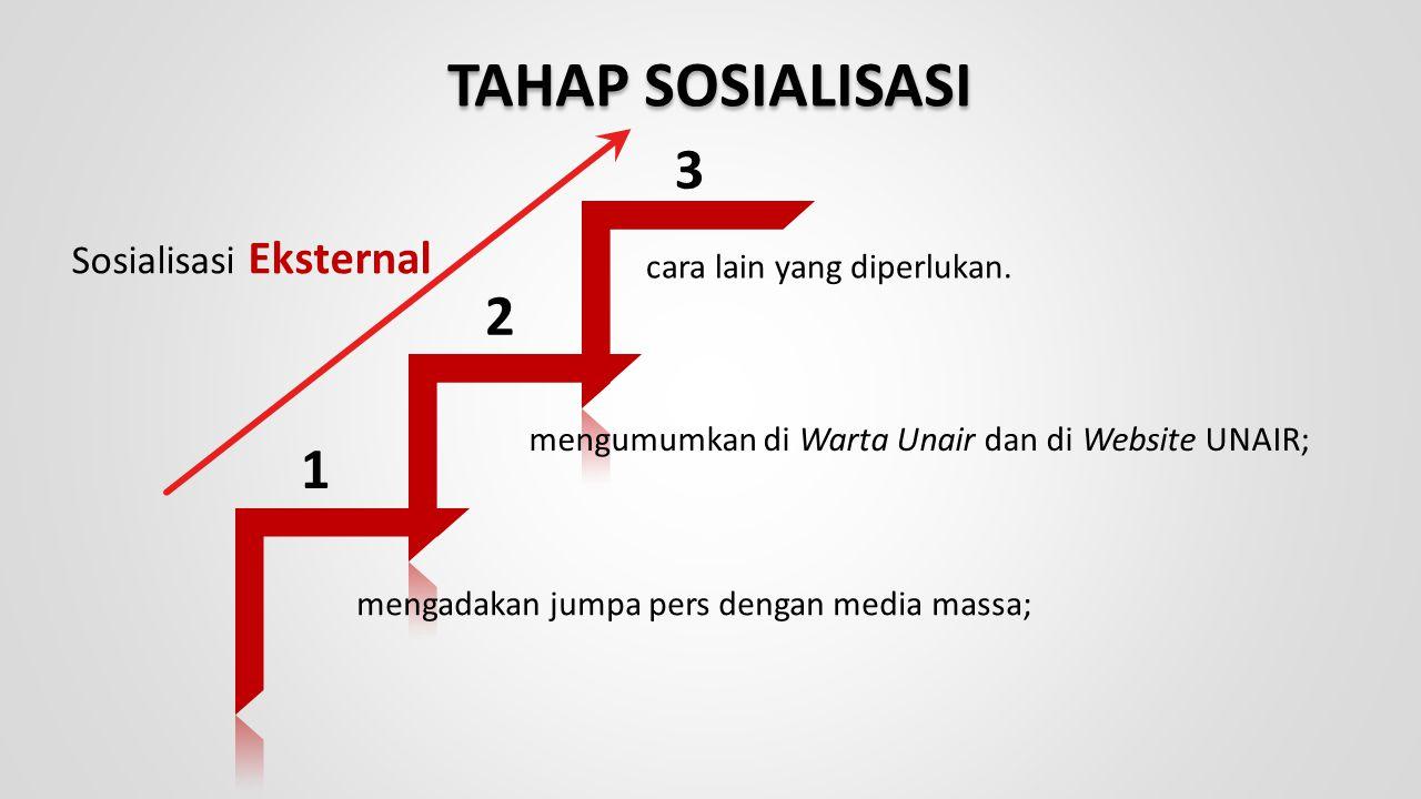 TAHAP SOSIALISASI 3 2 1 Sosialisasi Eksternal