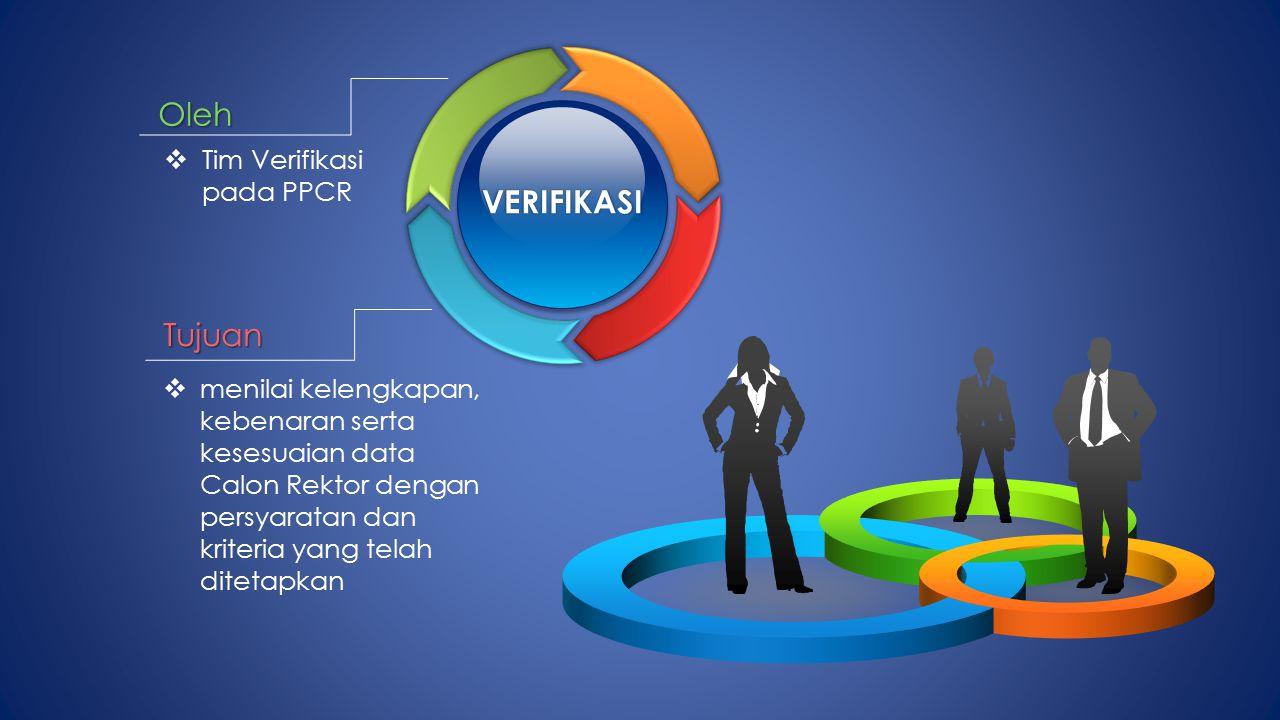 Oleh VERIFIKASI Tujuan Tim Verifikasi pada PPCR