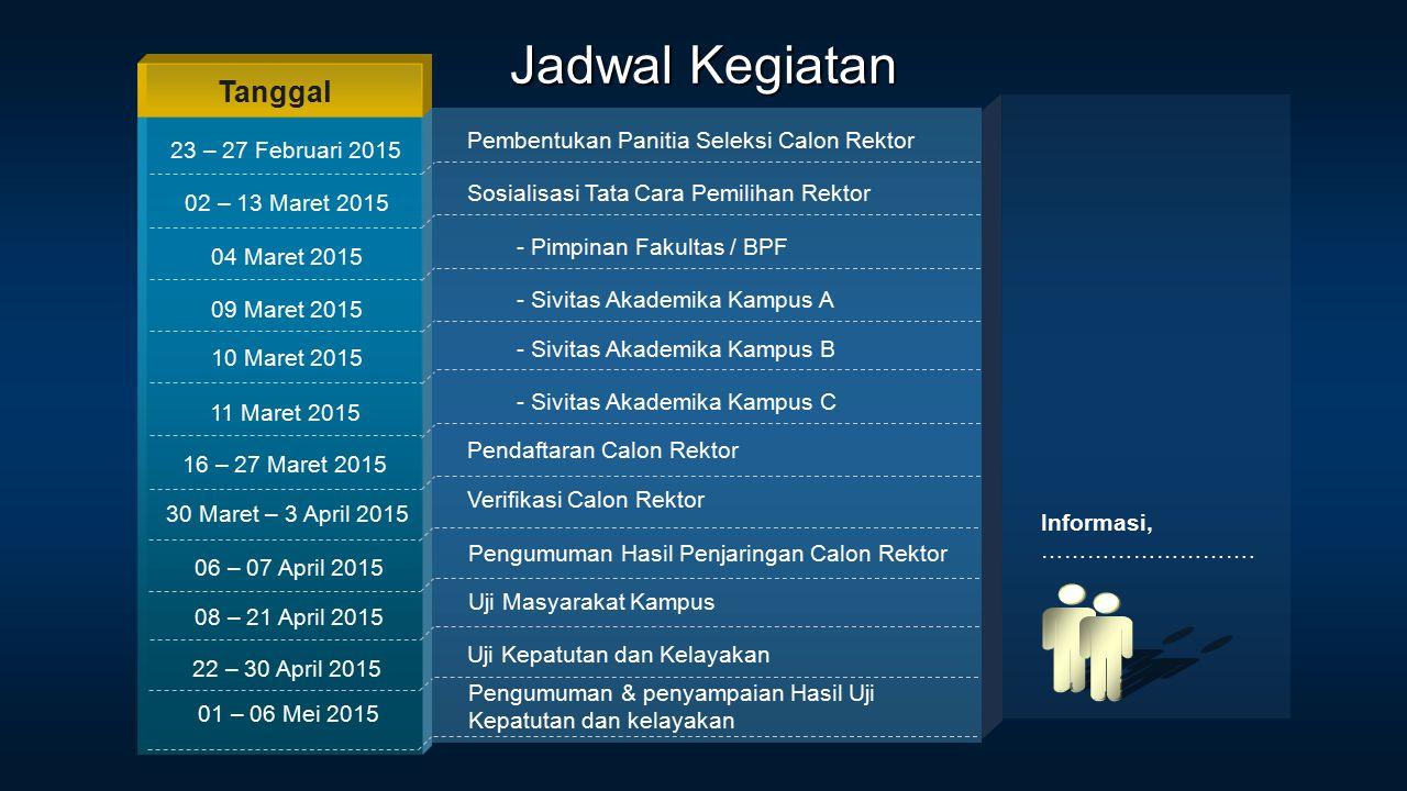Jadwal Kegiatan Tanggal Pembentukan Panitia Seleksi Calon Rektor