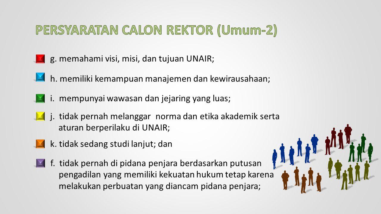 PERSYARATAN CALON REKTOR (Umum-2)