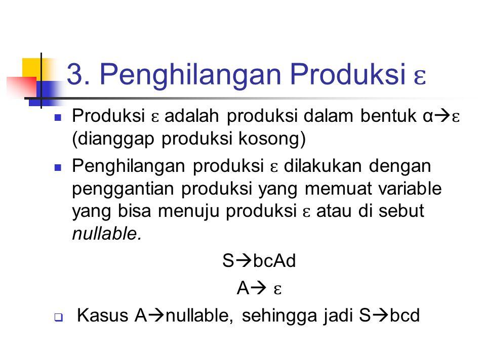 3. Penghilangan Produksi ɛ