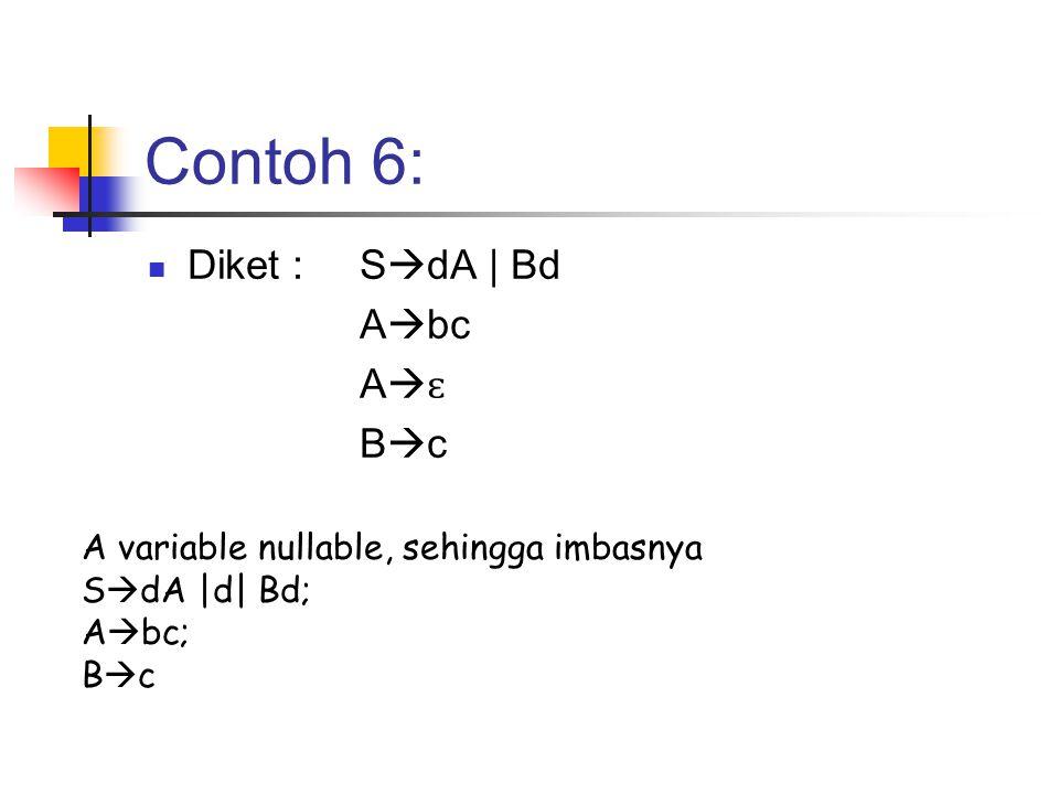 Contoh 6: Diket : SdA | Bd Abc Aɛ Bc