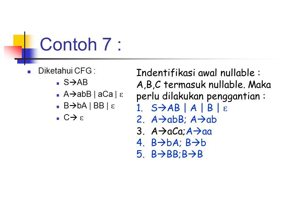 Contoh 7 : Indentifikasi awal nullable : A,B,C termasuk nullable. Maka