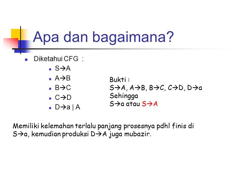 Apa dan bagaimana Diketahui CFG : SA AB BC CD Bukti : Da | A