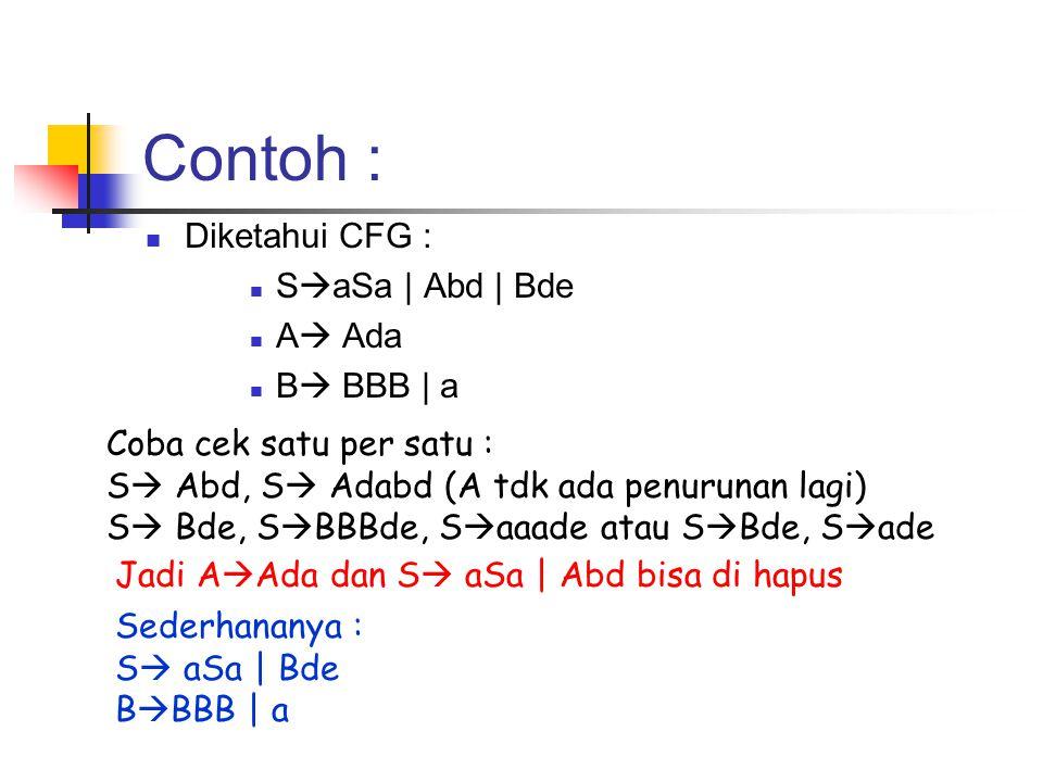 Contoh : Diketahui CFG : SaSa | Abd | Bde A Ada B BBB | a