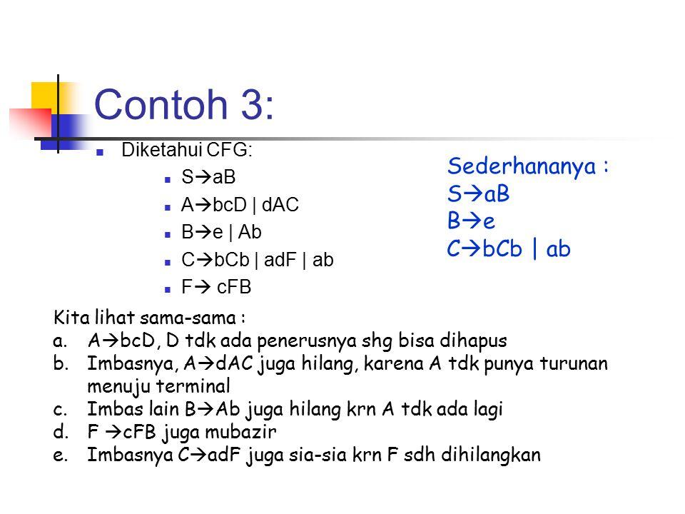 Contoh 3: Sederhananya : SaB Be CbCb | ab Diketahui CFG: SaB