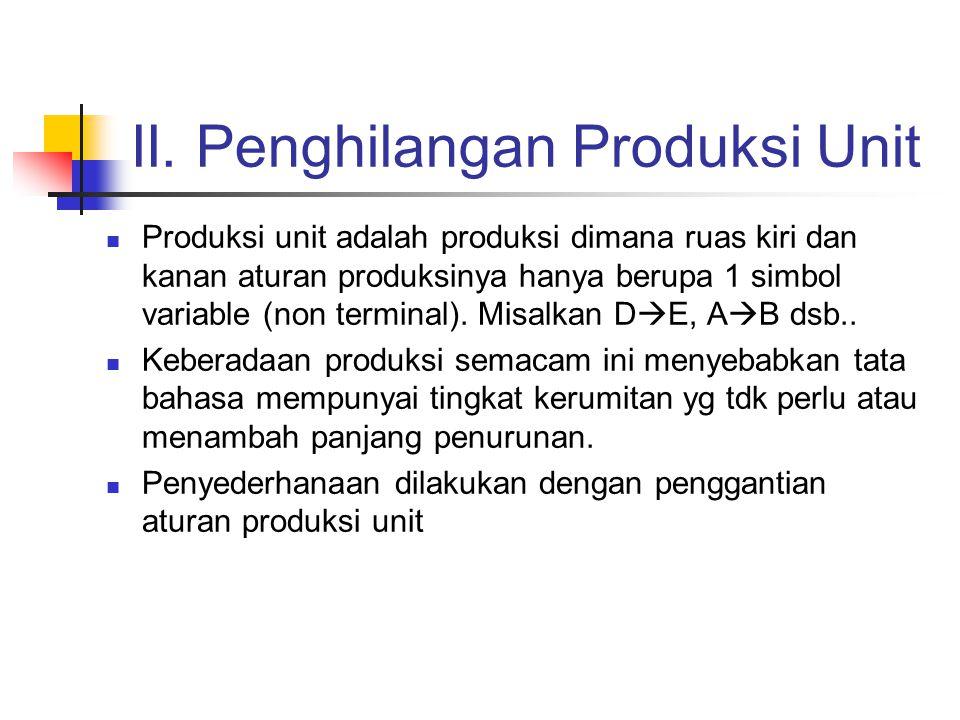 II. Penghilangan Produksi Unit