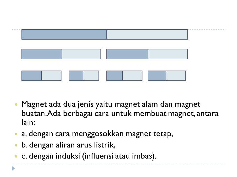 Magnet ada dua jenis yaitu magnet alam dan magnet buatan
