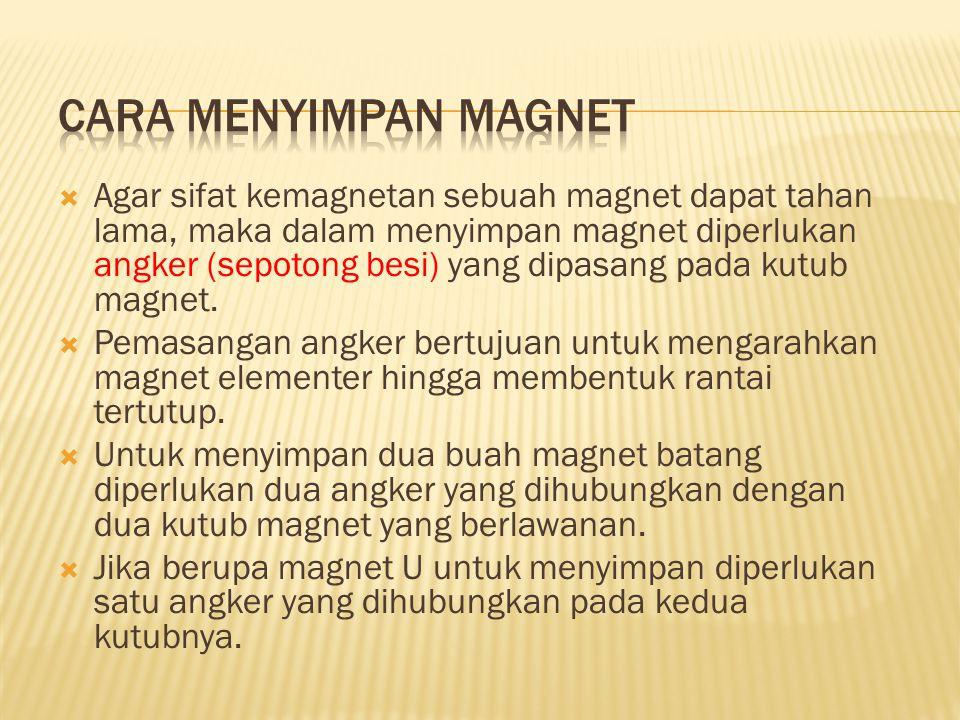 CARA MENYIMPAN MAGNET
