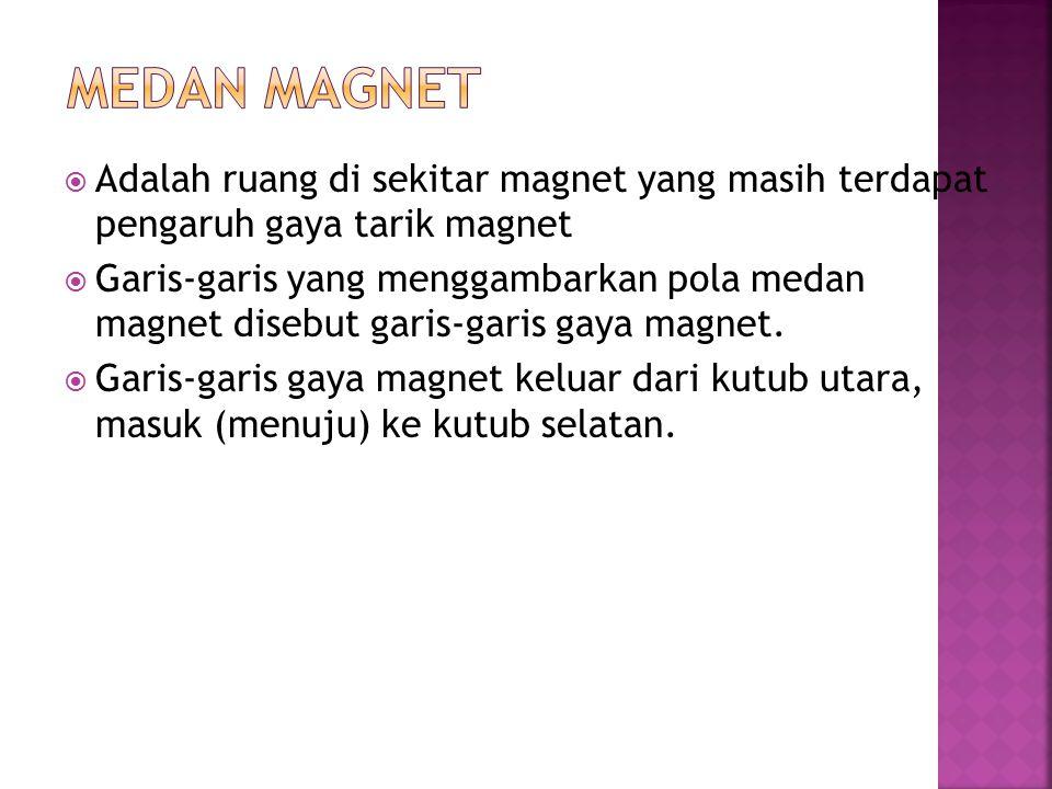 MEDAN MAGNET Adalah ruang di sekitar magnet yang masih terdapat pengaruh gaya tarik magnet.