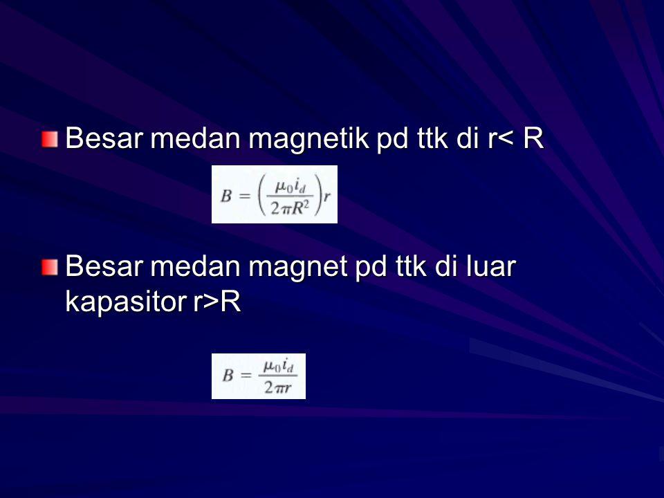 Besar medan magnetik pd ttk di r< R