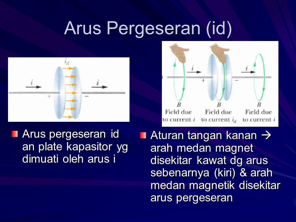 Arus Pergeseran (id) Arus pergeseran id an plate kapasitor yg dimuati oleh arus i.