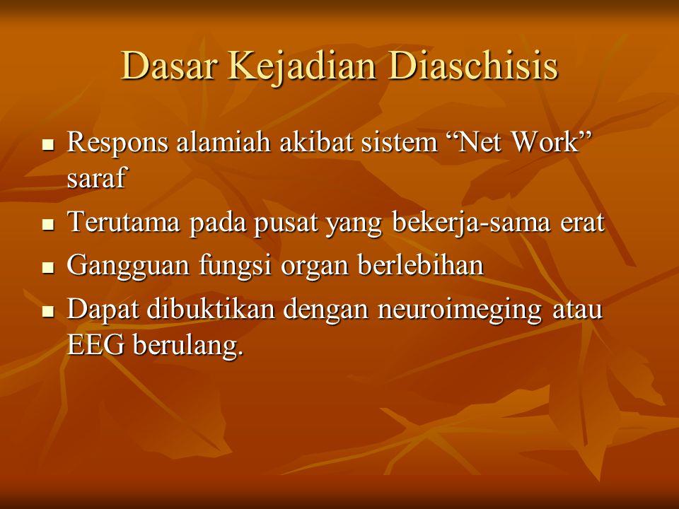 Dasar Kejadian Diaschisis