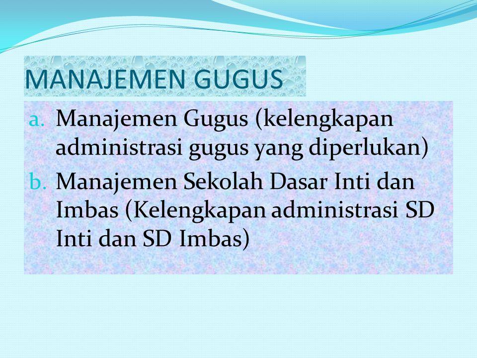 MANAJEMEN GUGUS Manajemen Gugus (kelengkapan administrasi gugus yang diperlukan)