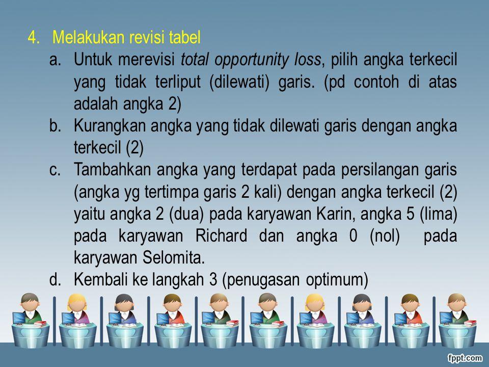 Melakukan revisi tabel