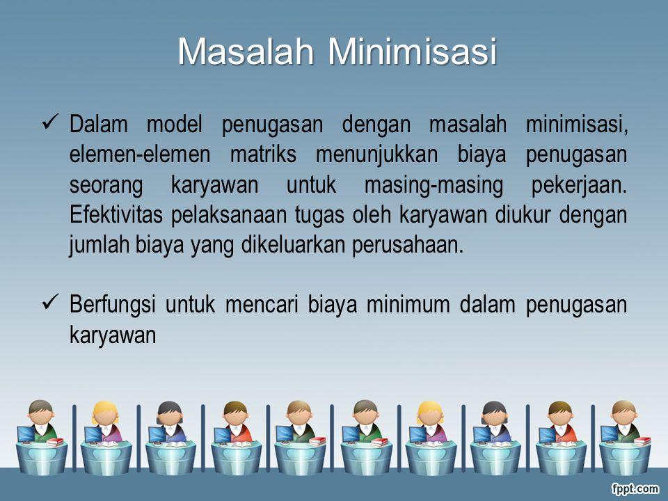 Masalah Minimisasi