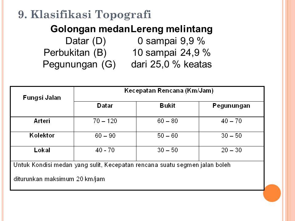 9. Klasifikasi Topografi