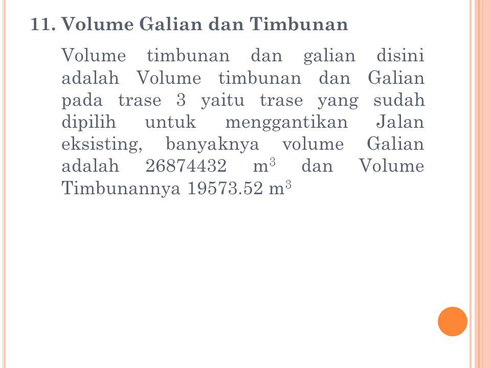 11. Volume Galian dan Timbunan