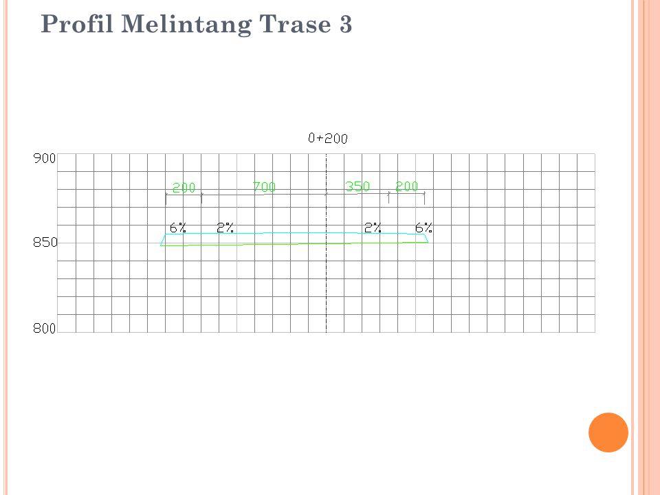 Profil Melintang Trase 3