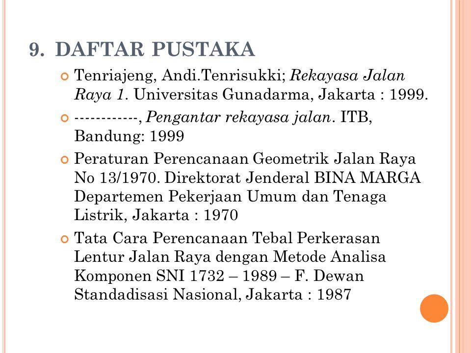 DAFTAR PUSTAKA Tenriajeng, Andi.Tenrisukki; Rekayasa Jalan Raya 1. Universitas Gunadarma, Jakarta : 1999.
