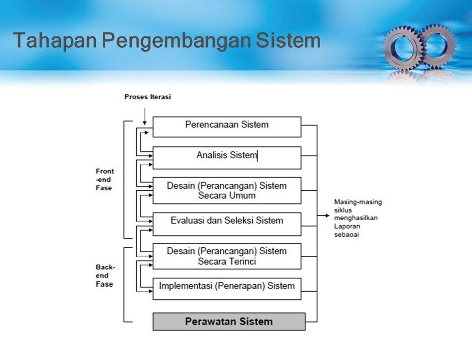 Tahapan Pengembangan Sistem