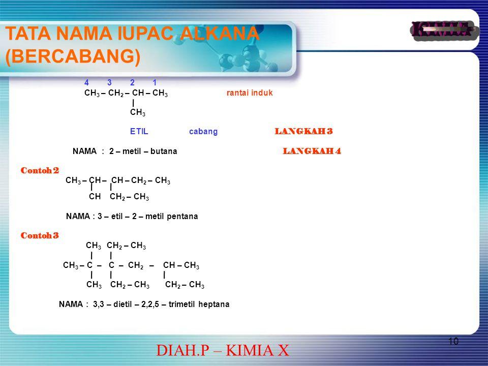 TATA NAMA IUPAC ALKANA (BERCABANG) DIAH.P – KIMIA X 4 3 2 1