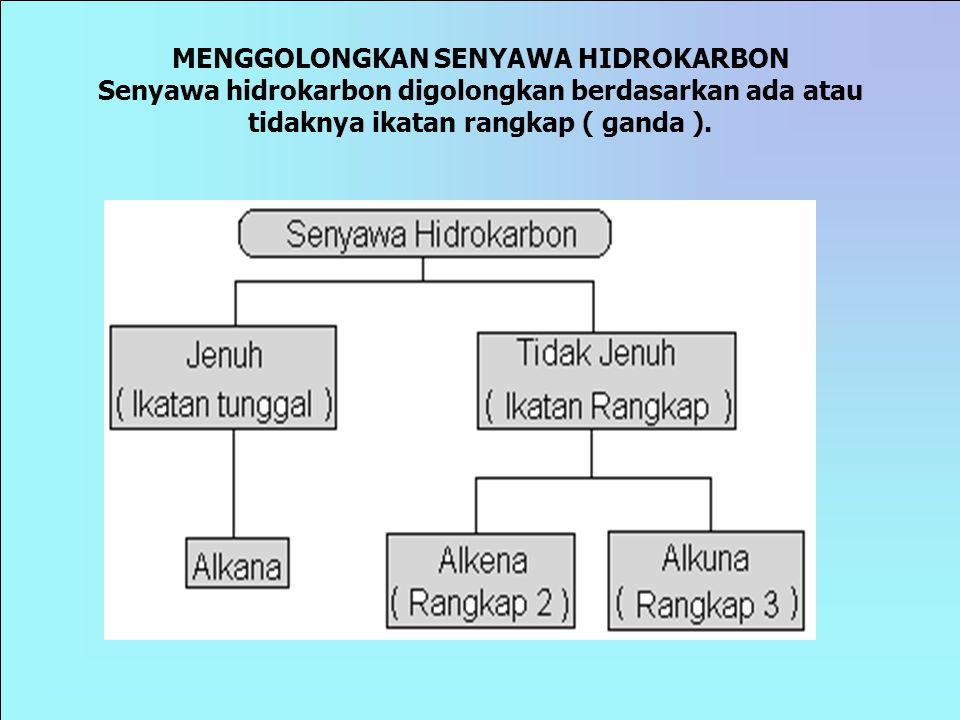 MENGGOLONGKAN SENYAWA HIDROKARBON Senyawa hidrokarbon digolongkan berdasarkan ada atau tidaknya ikatan rangkap ( ganda ).
