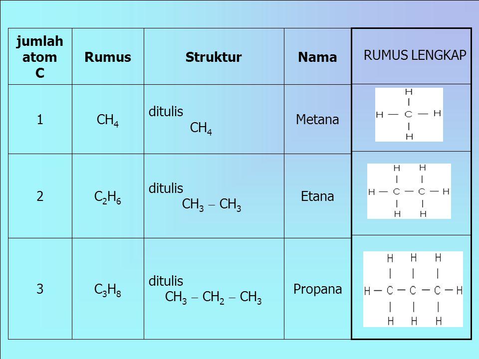 Propana ditulis. CH3  CH2  CH3. C3H8. 3. Etana. CH3  CH3. C2H6. 2. Metana. CH4. 1. Nama.