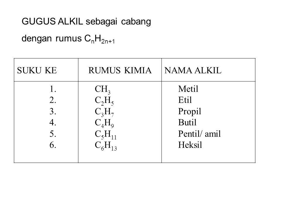 GUGUS ALKIL sebagai cabang