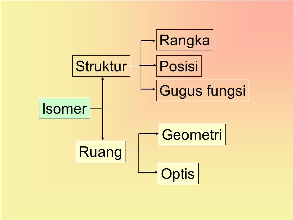 Isomer Struktur Rangka Posisi Gugus fungsi Ruang Geometri Optis