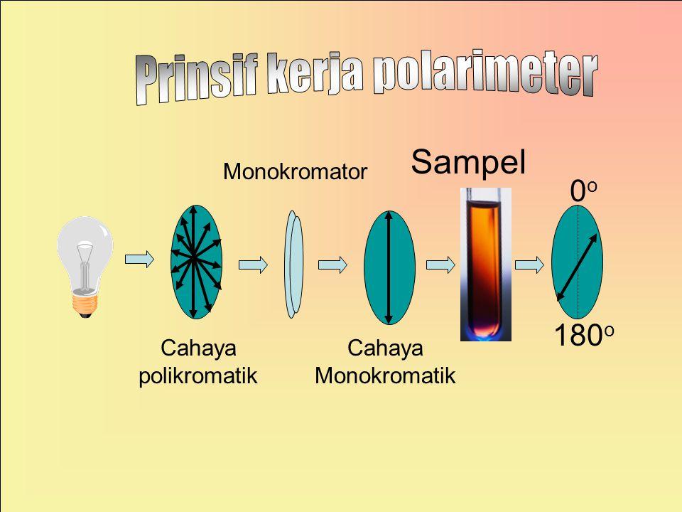 Prinsif kerja polarimeter