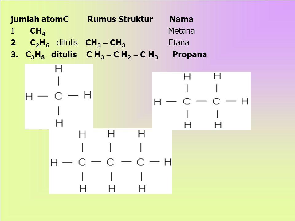 jumlah atomC Rumus Struktur Nama