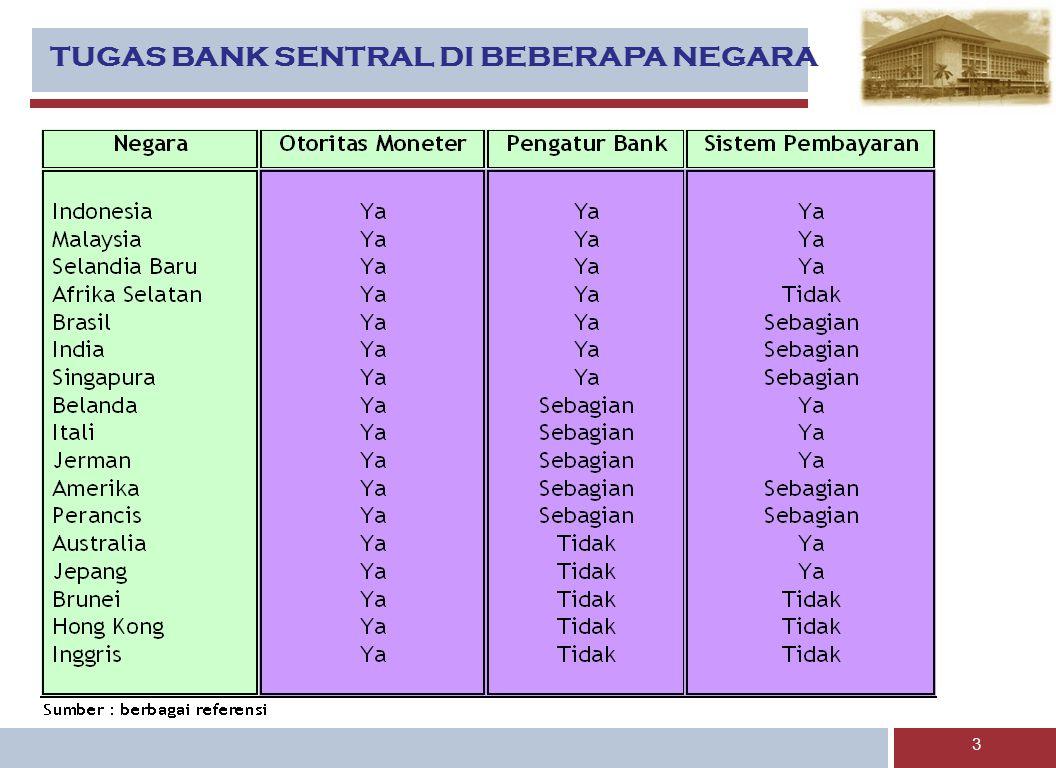 TUGAS BANK SENTRAL DI BEBERAPA NEGARA