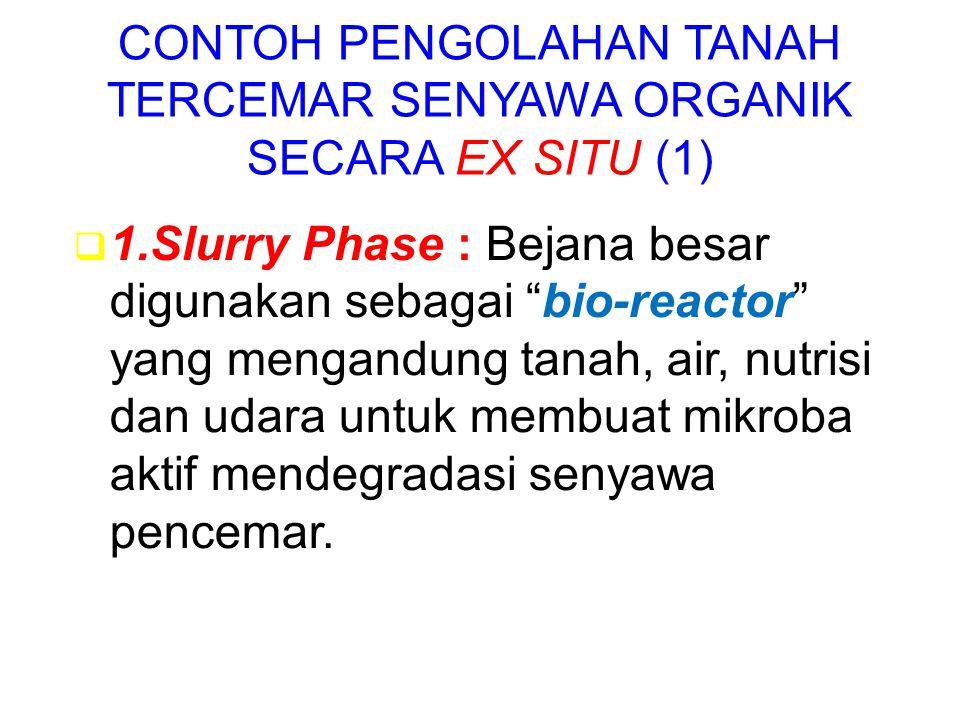 CONTOH PENGOLAHAN TANAH TERCEMAR SENYAWA ORGANIK SECARA EX SITU (1)